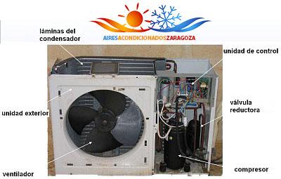 Reparaciones Condensador Aire Acondicionado En Zaragoza